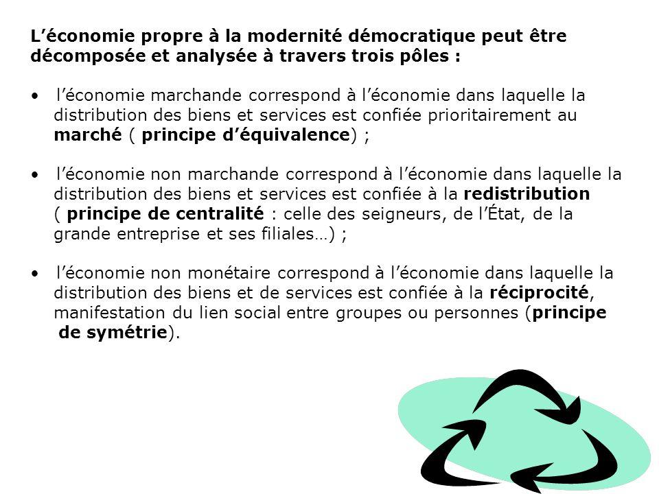 Léconomie propre à la modernité démocratique peut être décomposée et analysée à travers trois pôles : léconomie marchande correspond à léconomie dans