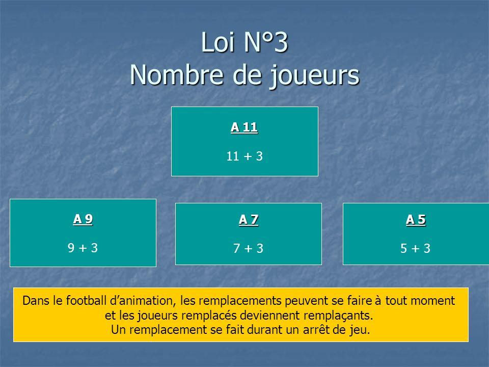 Loi N°3 Nombre de joueurs A 11 11 + 3 A 5 5 + 3 A 9 9 + 3 A 7 7 + 3 Dans le football danimation, les remplacements peuvent se faire à tout moment et l