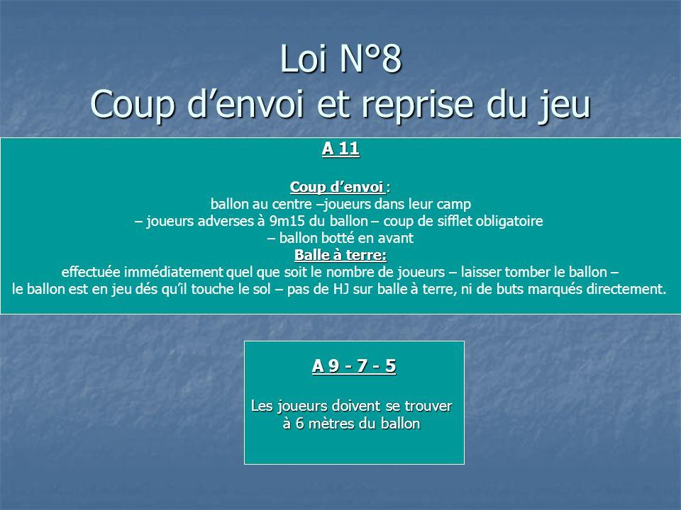 Loi N°8 Coup denvoi et reprise du jeu A 11 Coup denvoi : ballon au centre –joueurs dans leur camp – joueurs adverses à 9m15 du ballon – coup de siffle