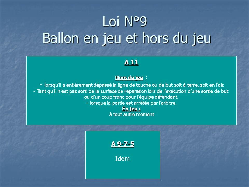 Loi N°9 Ballon en jeu et hors du jeu A 11 Hors du jeu Hors du jeu : - lorsquil a entièrement dépassé la ligne de touche ou de but soit à terre, soit e