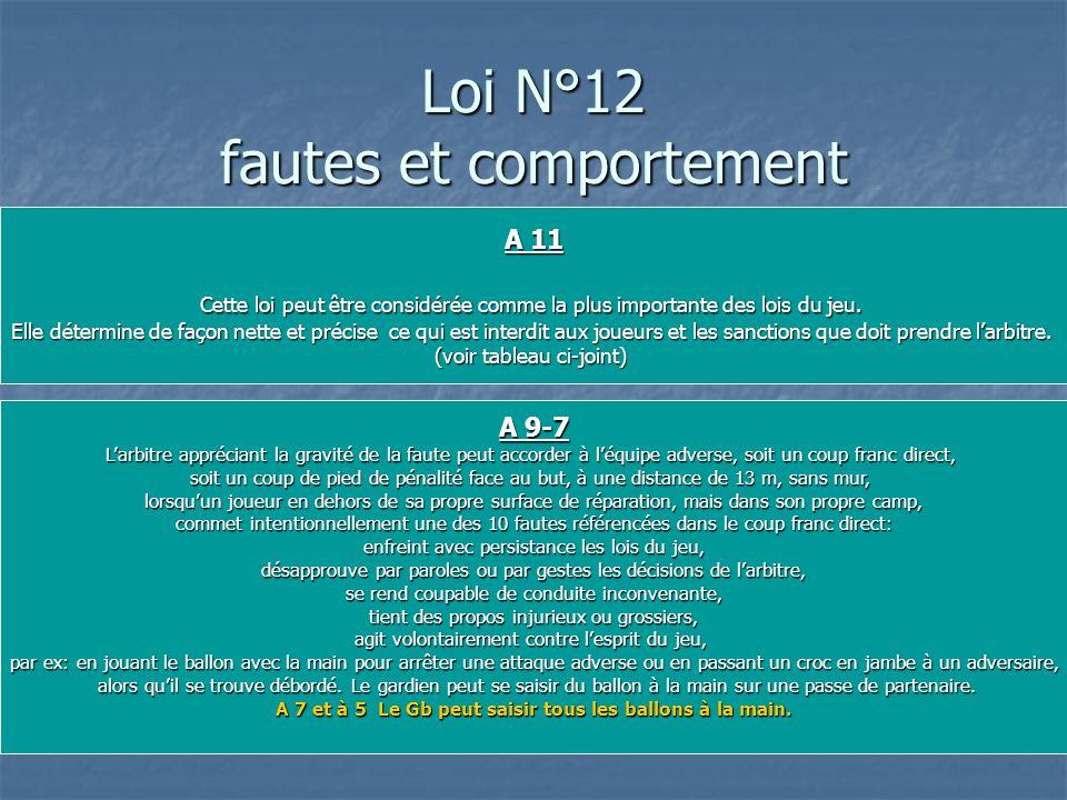 Loi N°12 fautes et comportement A 11 Cette loi peut être considéréecomme la plus importante des lois du jeu. Cette loi peut être considérée comme la p