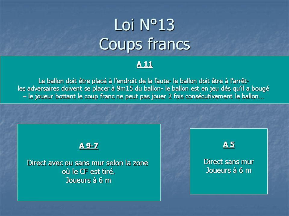 Loi N°13 Coups francs A 11 Le ballon doit être placé à lendroit de la faute- le ballon doit être à larrêt- les adversaires doivent se placer à 9m15 du