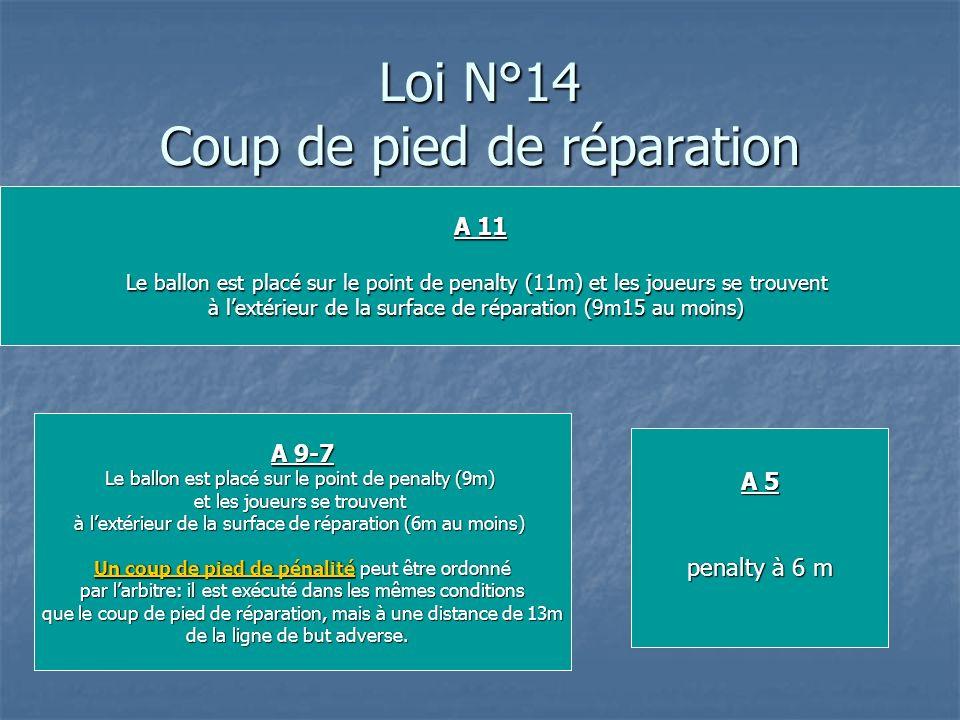 Loi N°14 Coup de pied de réparation A 11 Le ballon est placé sur le point de penalty (11m) et les joueurs se trouvent à lextérieur de la surface de ré