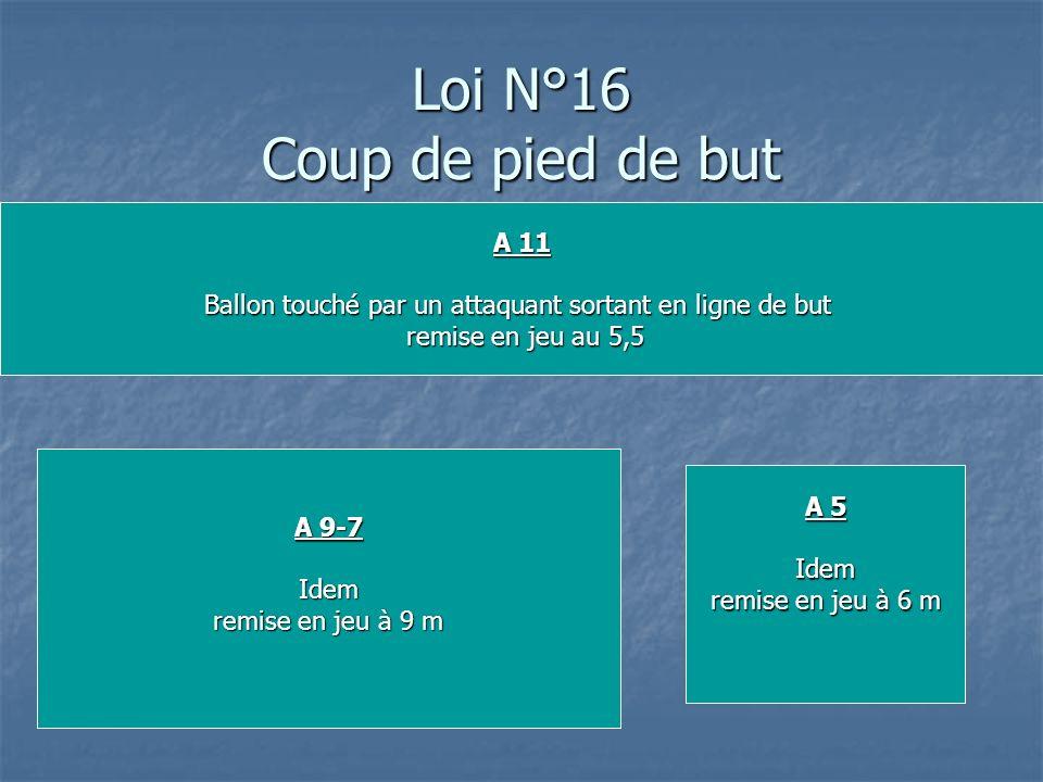 Loi N°16 Coup de pied de but A 11 Ballon touché par un attaquant sortant en ligne de but remise en jeu au 5,5 A 9-7 Idem remise en jeu à 9 m A 5 Idem