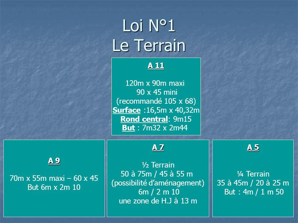 Loi N°1 Le Terrain A 11 120m x 90m maxi 90 x 45 mini (recommandé 105 x 68) Surface :16,5m x 40,32m Rond central: 9m15 But : 7m32 x 2m44 A 5 ¼ Terrain