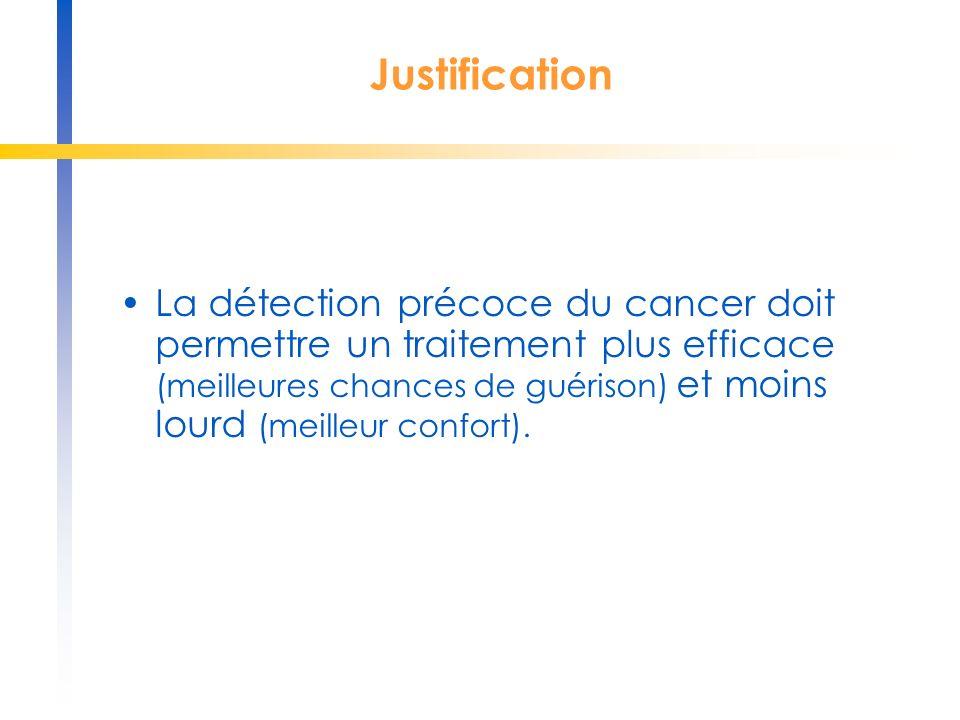 Les tests Pour le cancer du sein : mammographie Pour le cancer colorectal : Test Hémoccult = recherche de sang dans les selles Si test positif coloscopie