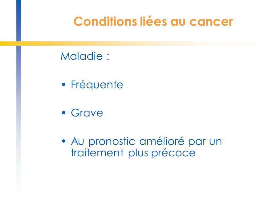 LHémoccult Résultats attendus Six mois dactivité Hémoccult positif dans 2 à 3% des cas Si hemoccult positif : –Cancer dans 10% des cas –Polype dans 20 à 35% des cas 1000 tests 2 cancers détectés 3 à 4 gros polypes