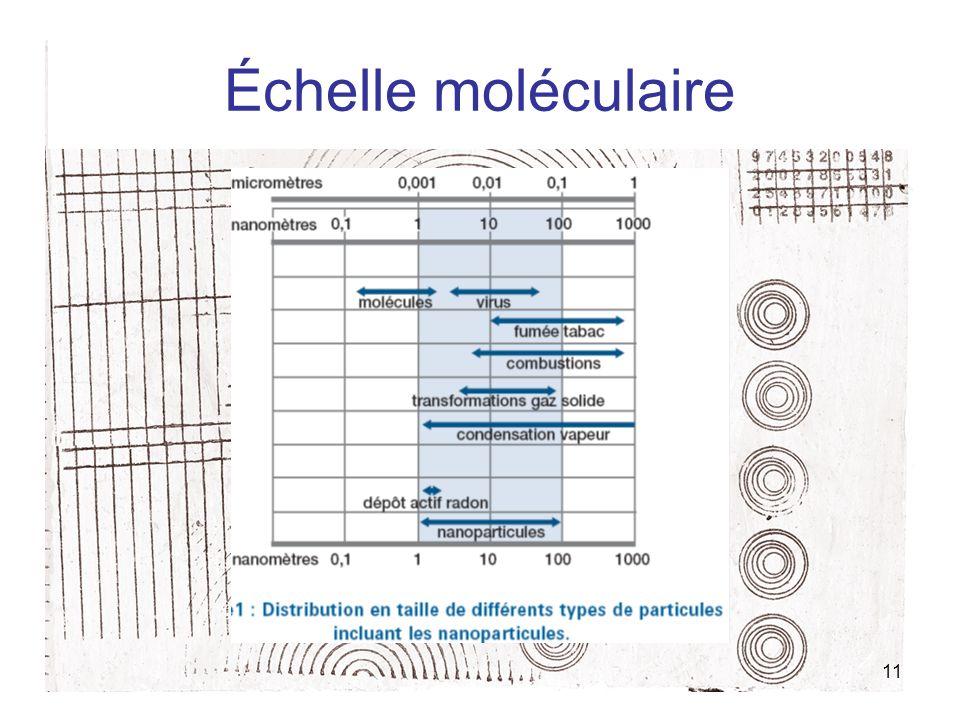 11 Échelle moléculaire
