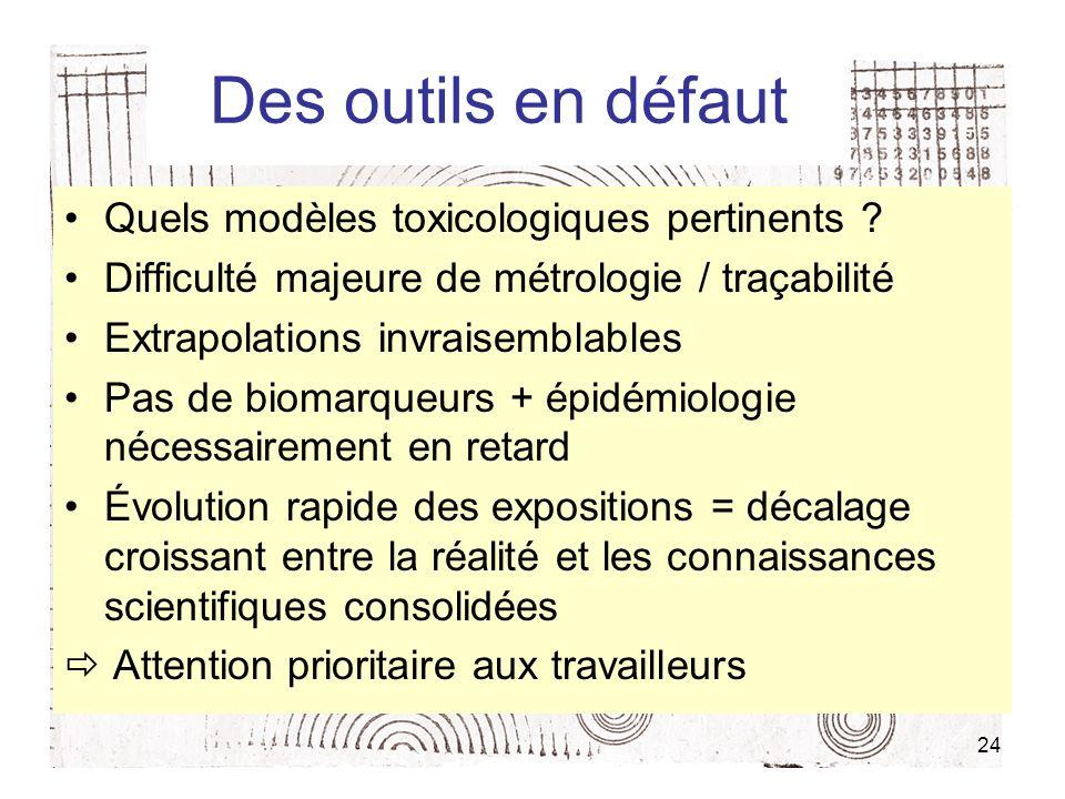 24 Des outils en défaut Quels modèles toxicologiques pertinents ? Difficulté majeure de métrologie / traçabilité Extrapolations invraisemblables Pas d