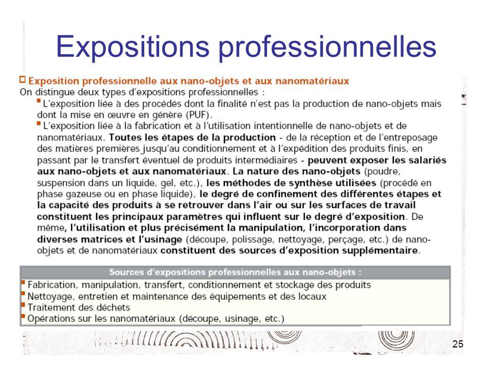 25 Expositions professionnelles
