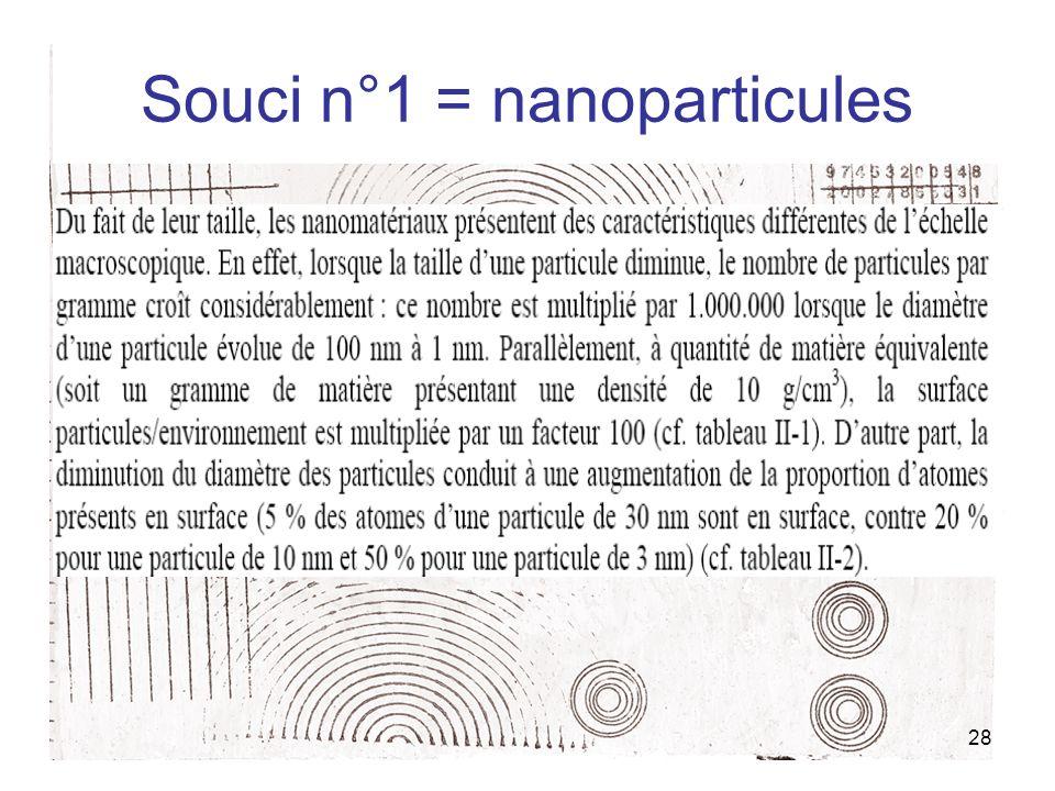 28 Souci n°1 = nanoparticules