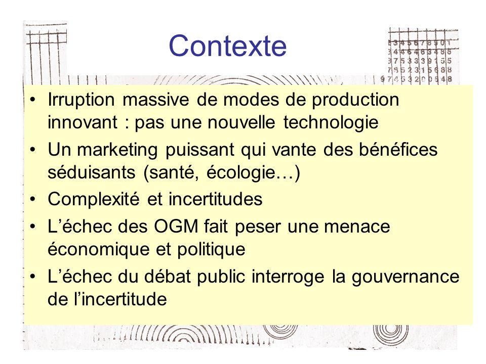 Contexte Irruption massive de modes de production innovant : pas une nouvelle technologie Un marketing puissant qui vante des bénéfices séduisants (sa
