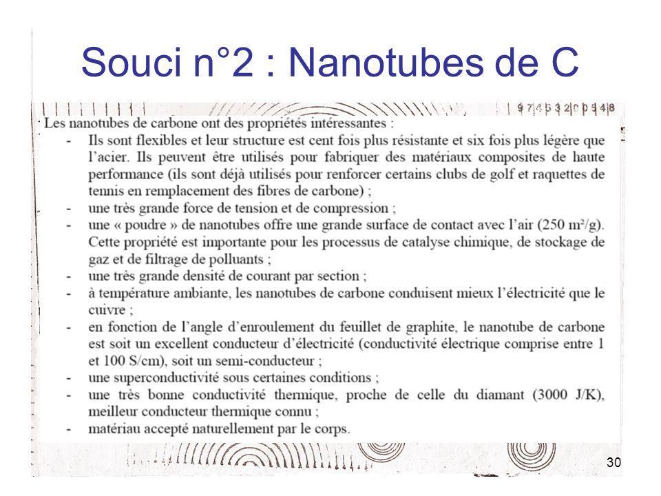 30 Souci n°2 : Nanotubes de C