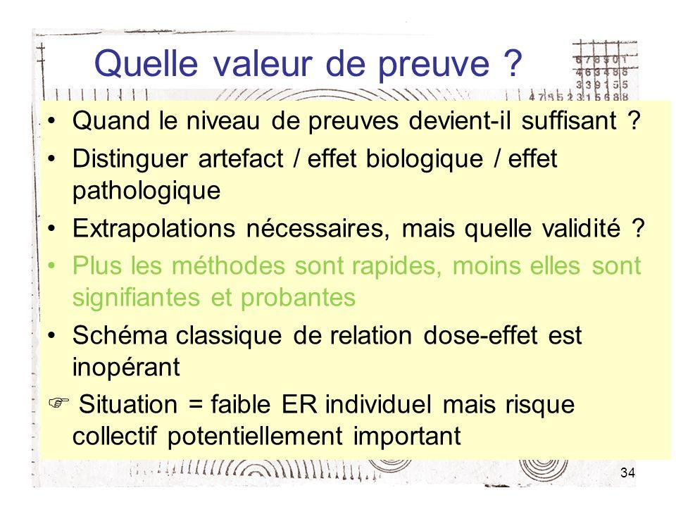 34 Quelle valeur de preuve ? Quand le niveau de preuves devient-il suffisant ? Distinguer artefact / effet biologique / effet pathologique Extrapolati