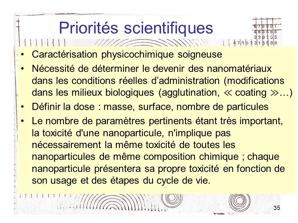 35 Priorités scientifiques Caractérisation physicochimique soigneuse Nécessité de déterminer le devenir des nanomatériaux dans les conditions réelles