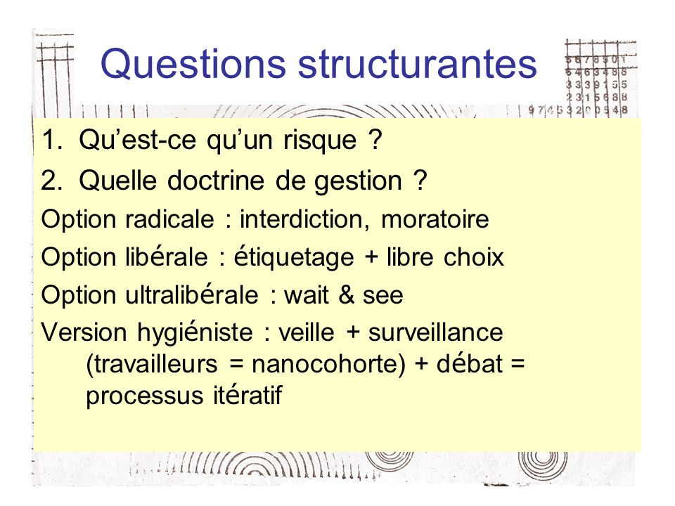 Questions structurantes 1.Quest-ce quun risque ? 2.Quelle doctrine de gestion ? Option radicale : interdiction, moratoire Option lib é rale : é tiquet