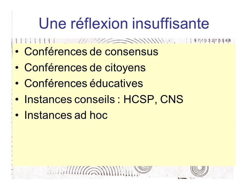 Une réflexion insuffisante Conférences de consensus Conférences de citoyens Conférences éducatives Instances conseils : HCSP, CNS Instances ad hoc