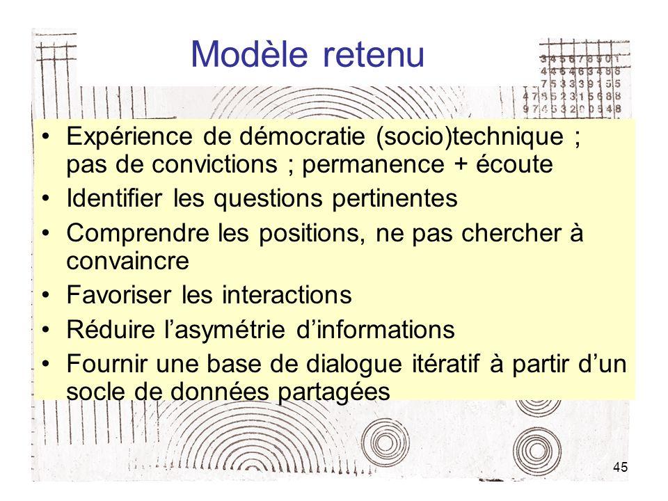 45 Modèle retenu Expérience de démocratie (socio)technique ; pas de convictions ; permanence + écoute Identifier les questions pertinentes Comprendre