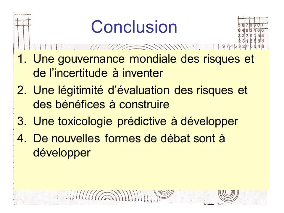 Conclusion 1.Une gouvernance mondiale des risques et de lincertitude à inventer 2.Une légitimité dévaluation des risques et des bénéfices à construire