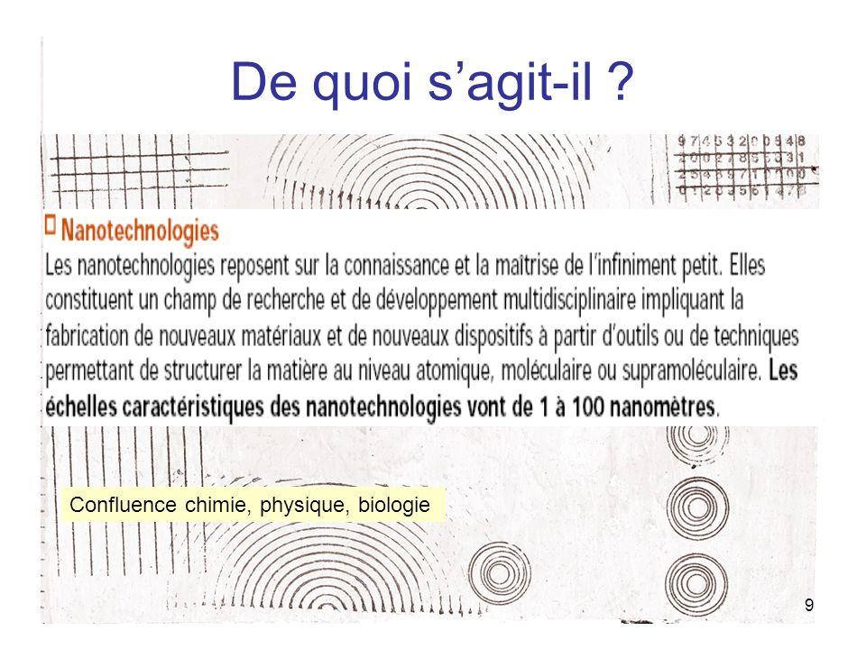 Un défi dévaluation des risques 3 domaines, mais une multitude de produits Nanomatériaux (matériaux nanostructurés) Nanoélectronique (matériaux à fonctionnement biologique) Nanobiotechnologie Cest un ensemble de technologies au service de toutes les industries = nano partout Ce qui est invisible et envahissant crée de la méfiance