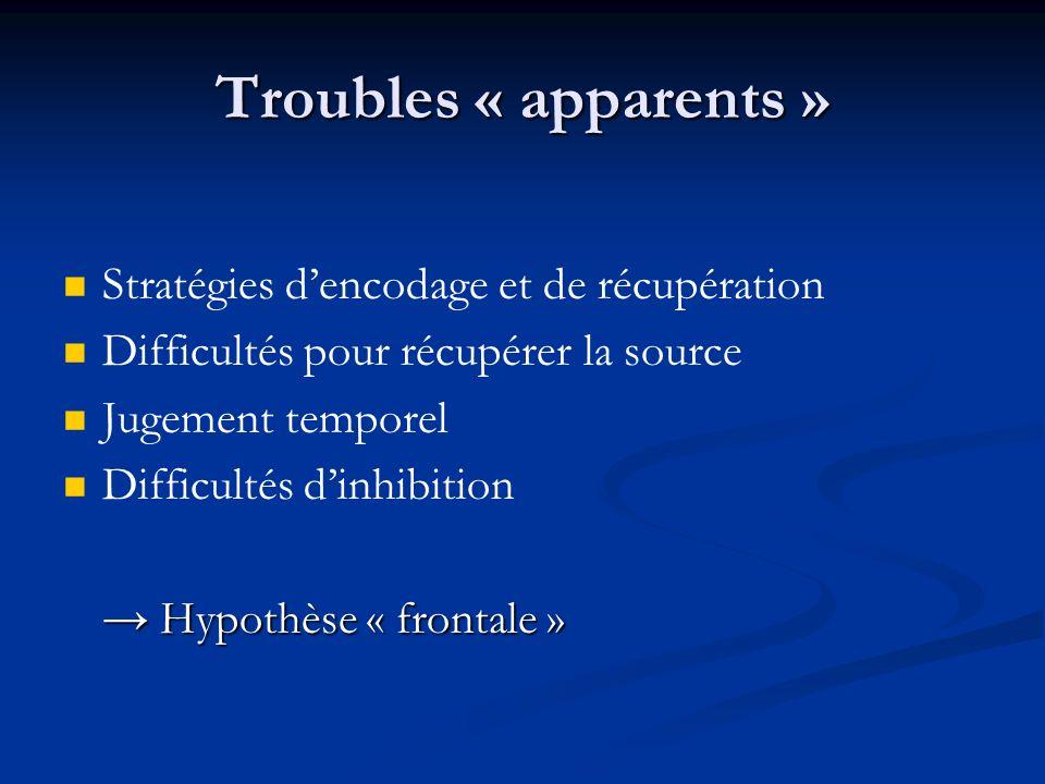 Troubles « apparents » Stratégies dencodage et de récupération Difficultés pour récupérer la source Jugement temporel Difficultés dinhibition Hypothèse « frontale » Hypothèse « frontale »
