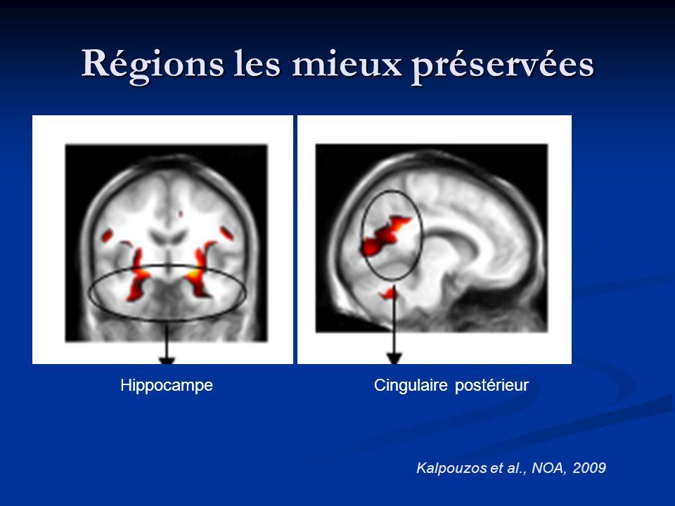 Kalpouzos et al., NOA, 2009 Régions les mieux préservées Hippocampe Cingulaire postérieur