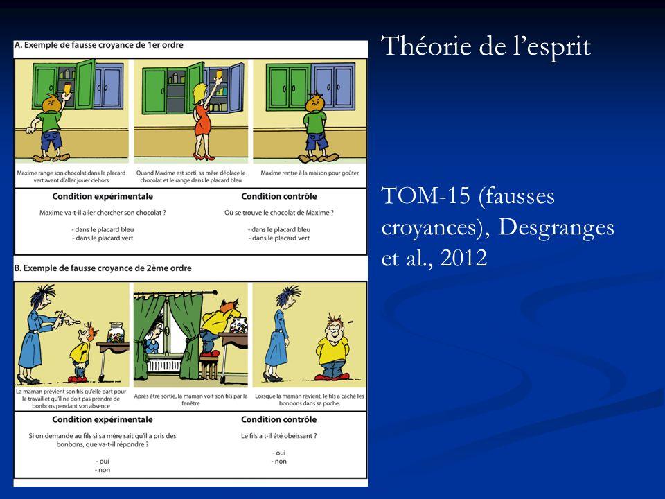 TOM-15 (fausses croyances), Desgranges et al., 2012 Théorie de lesprit