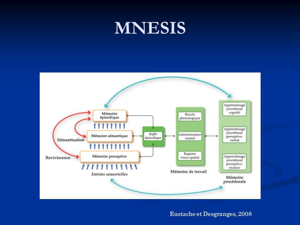 MNESIS Eustache et Desgranges, 2008