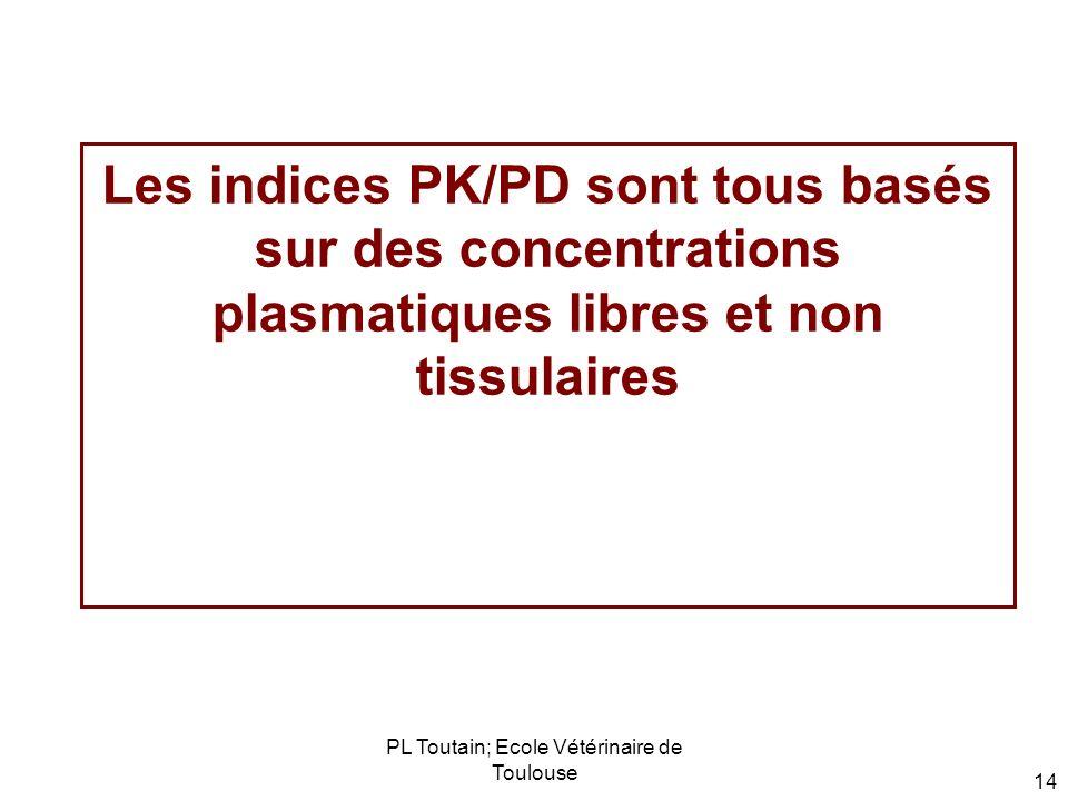 PL Toutain; Ecole Vétérinaire de Toulouse 14 Les indices PK/PD sont tous basés sur des concentrations plasmatiques libres et non tissulaires