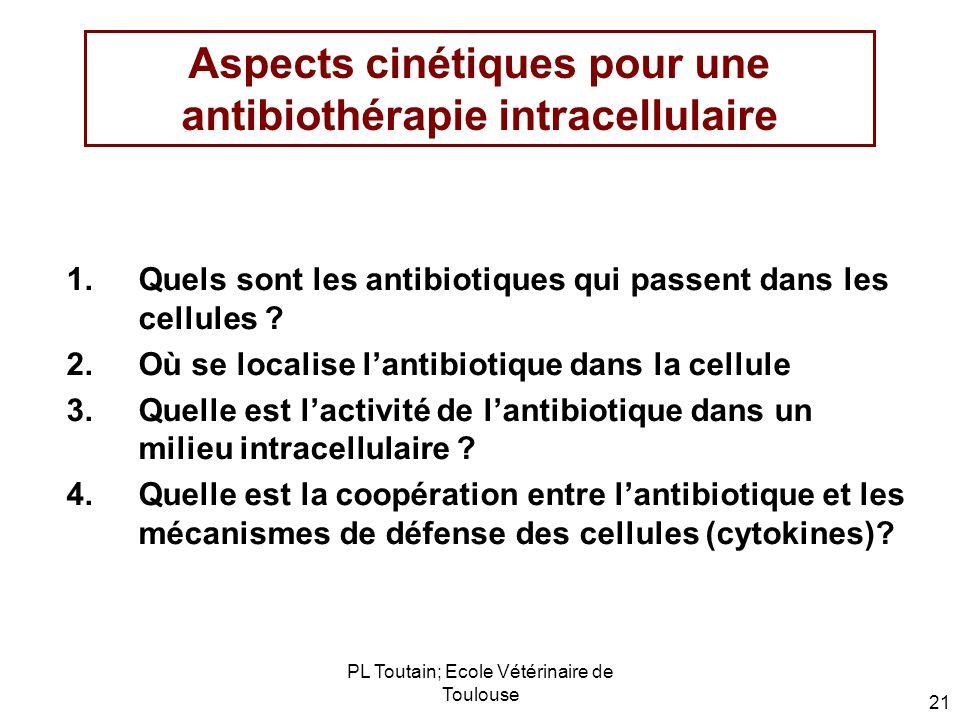 PL Toutain; Ecole Vétérinaire de Toulouse 21 Aspects cinétiques pour une antibiothérapie intracellulaire 1.Quels sont les antibiotiques qui passent da