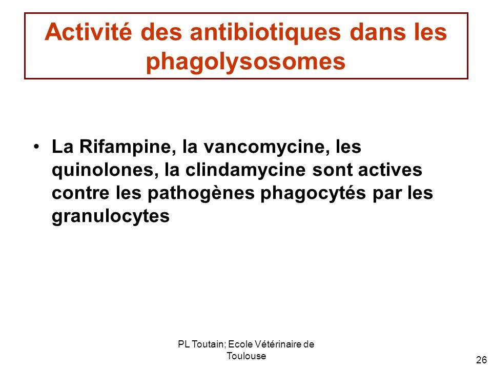 PL Toutain; Ecole Vétérinaire de Toulouse 26 Activité des antibiotiques dans les phagolysosomes La Rifampine, la vancomycine, les quinolones, la clind