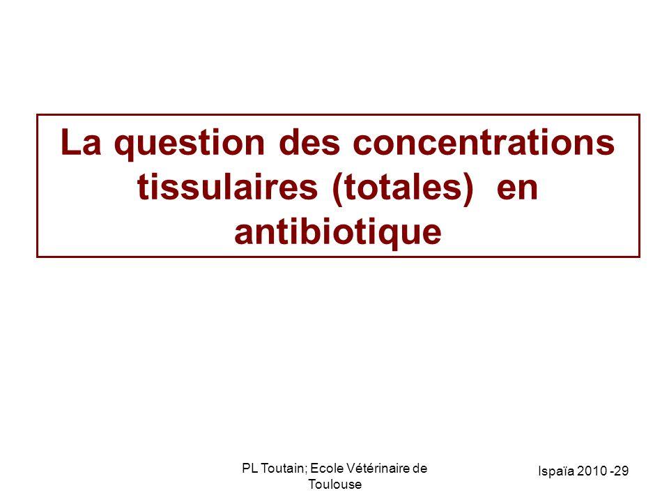 PL Toutain; Ecole Vétérinaire de Toulouse Ispaïa 2010 -29 La question des concentrations tissulaires (totales) en antibiotique