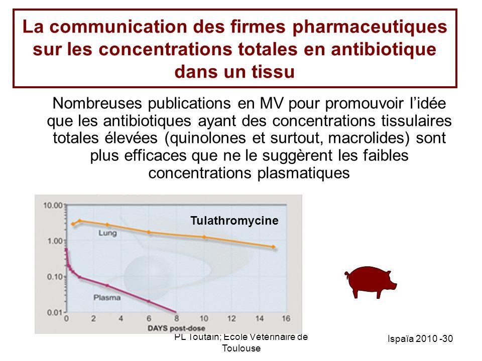 PL Toutain; Ecole Vétérinaire de Toulouse Ispaïa 2010 -30 La communication des firmes pharmaceutiques sur les concentrations totales en antibiotique d
