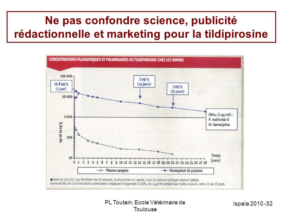 PL Toutain; Ecole Vétérinaire de Toulouse Ispaïa 2010 -32 Ne pas confondre science, publicité rédactionnelle et marketing pour la tildipirosine