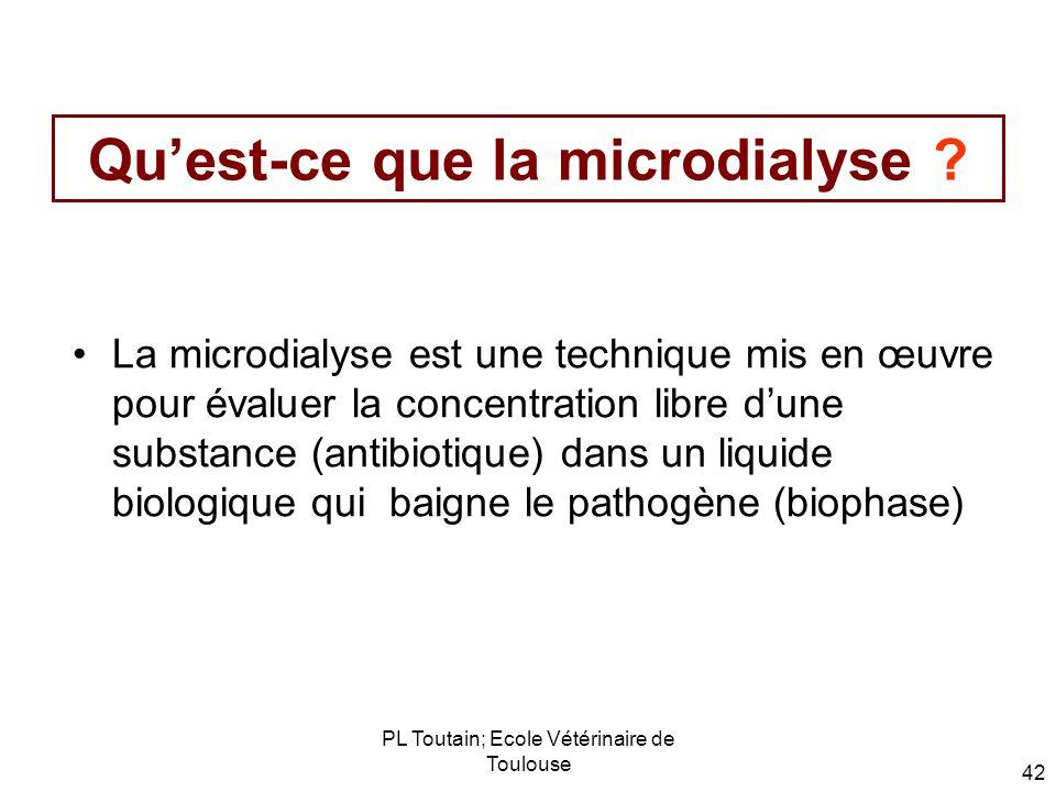 PL Toutain; Ecole Vétérinaire de Toulouse 42 Quest-ce que la microdialyse ? La microdialyse est une technique mis en œuvre pour évaluer la concentrati