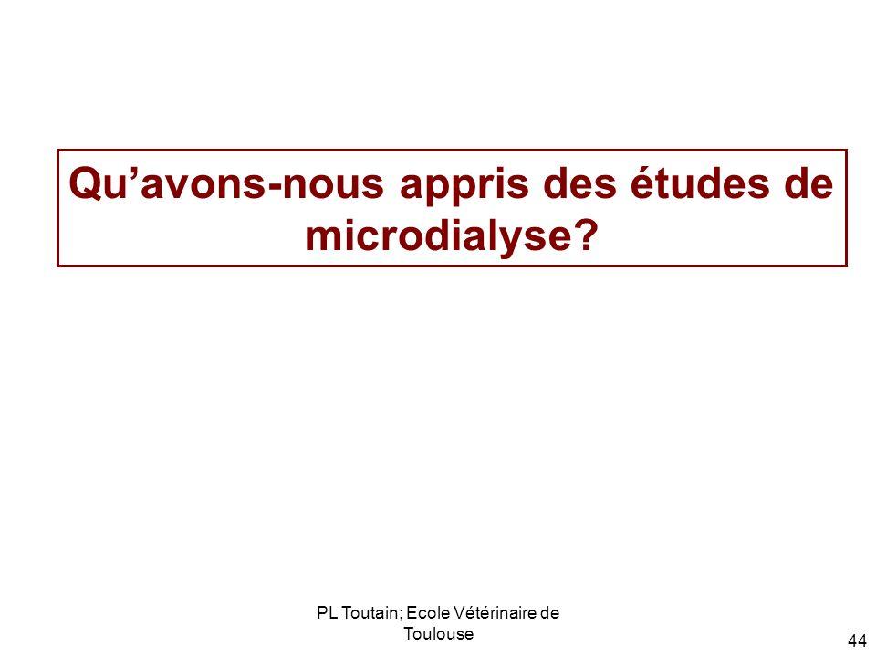 PL Toutain; Ecole Vétérinaire de Toulouse 44 Quavons-nous appris des études de microdialyse?