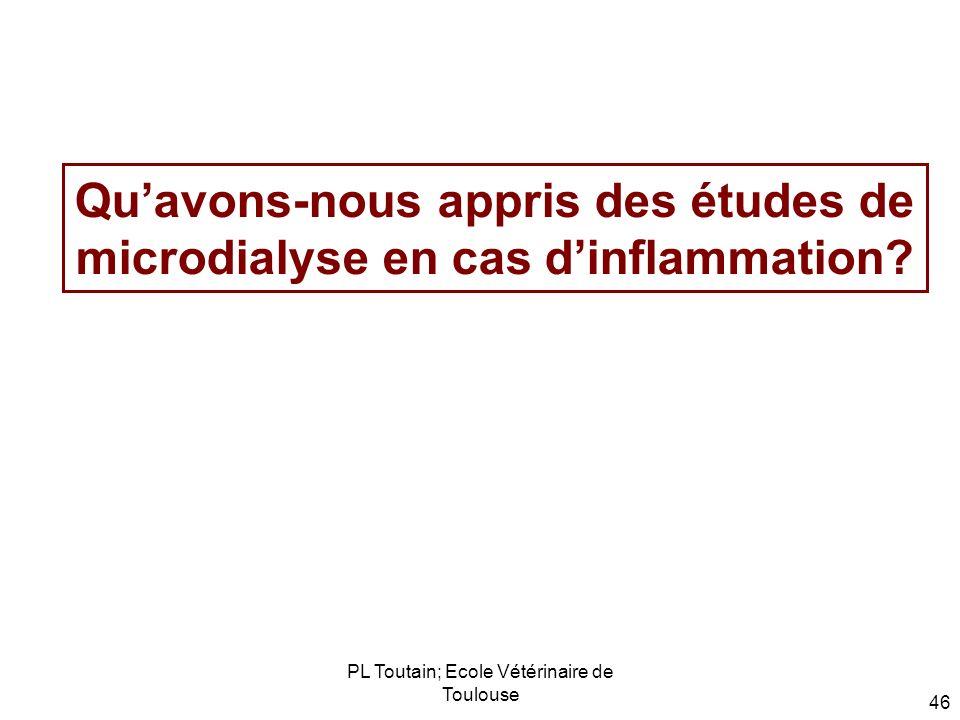 PL Toutain; Ecole Vétérinaire de Toulouse 46 Quavons-nous appris des études de microdialyse en cas dinflammation?