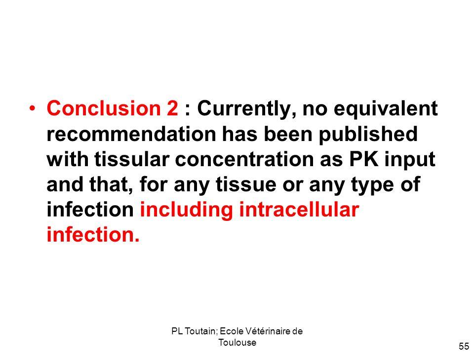 PL Toutain; Ecole Vétérinaire de Toulouse 55 Conclusion 2 : Currently, no equivalent recommendation has been published with tissular concentration as