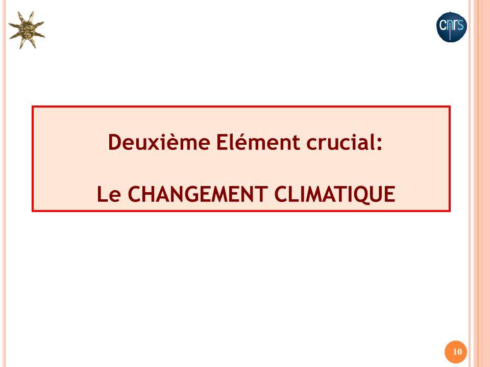 10 Deuxième Elément crucial: Le CHANGEMENT CLIMATIQUE