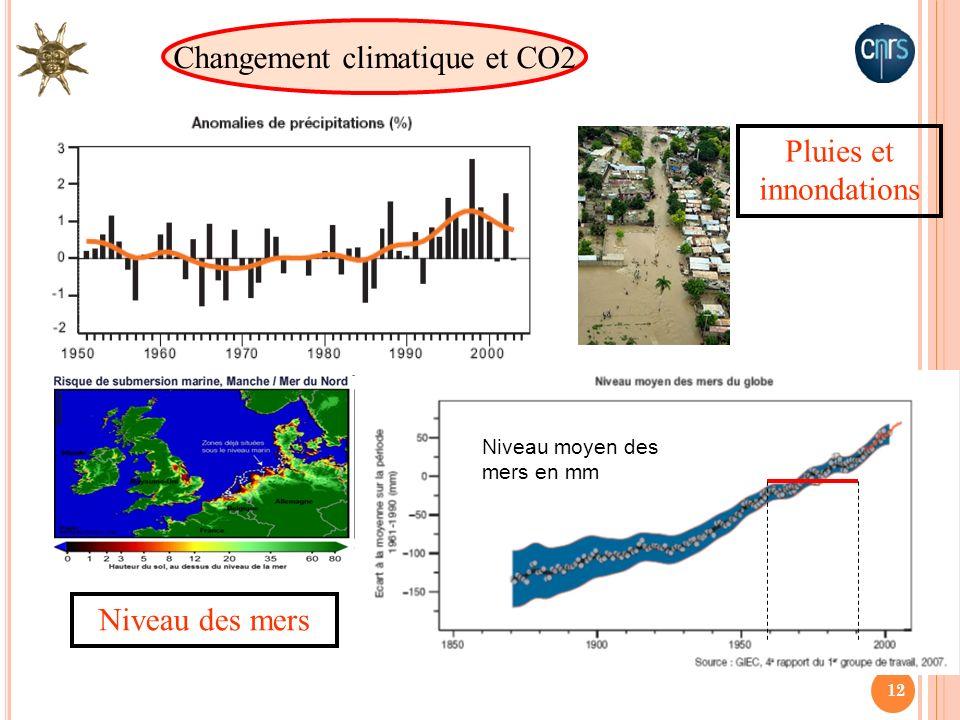 12 Pluies et innondations Niveau des mers Changement climatique et CO2 Niveau moyen des mers en mm