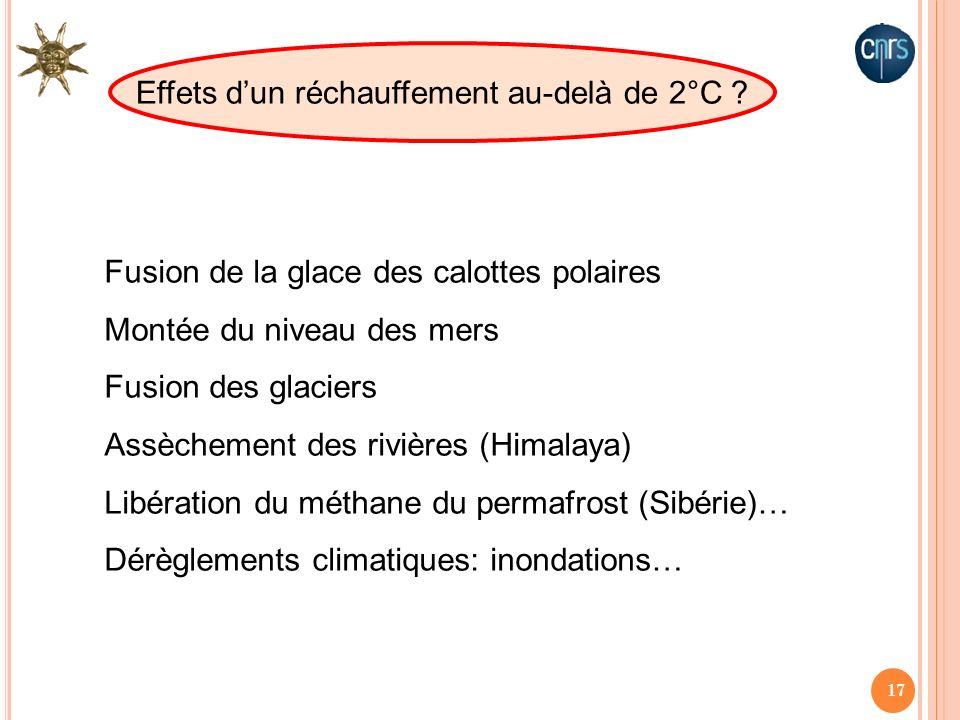 17 Effets dun réchauffement au-delà de 2°C ? Fusion de la glace des calottes polaires Montée du niveau des mers Fusion des glaciers Assèchement des ri