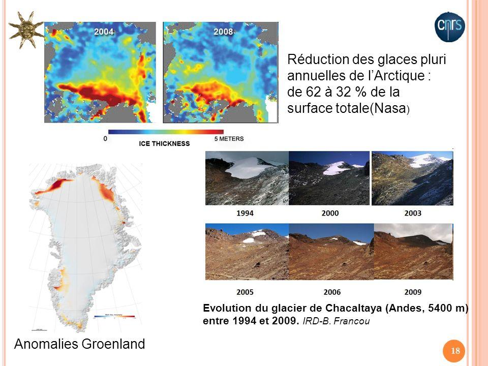 18 Evolution du glacier de Chacaltaya (Andes, 5400 m) entre 1994 et 2009. IRD-B. Francou Anomalies Groenland Réduction des glaces pluri annuelles de l