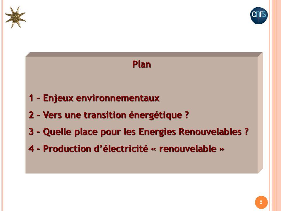 2 Plan 1 – Enjeux environnementaux 2 – Vers une transition énergétique ? 3 – Quelle place pour les Energies Renouvelables ? 4 – Production délectricit