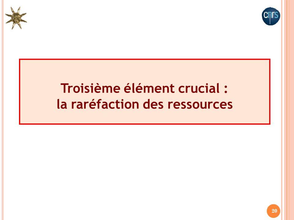 20 Troisième élément crucial : la raréfaction des ressources