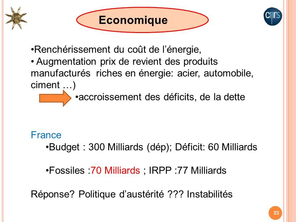 23 Renchérissement du coût de lénergie, Augmentation prix de revient des produits manufacturés riches en énergie: acier, automobile, ciment …) accrois