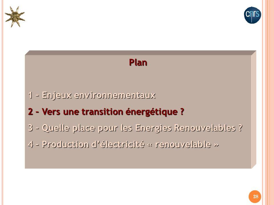 28 Plan 1 – Enjeux environnementaux 2 – Vers une transition énergétique ? 3 – Quelle place pour les Energies Renouvelables ? 4 – Production délectrici