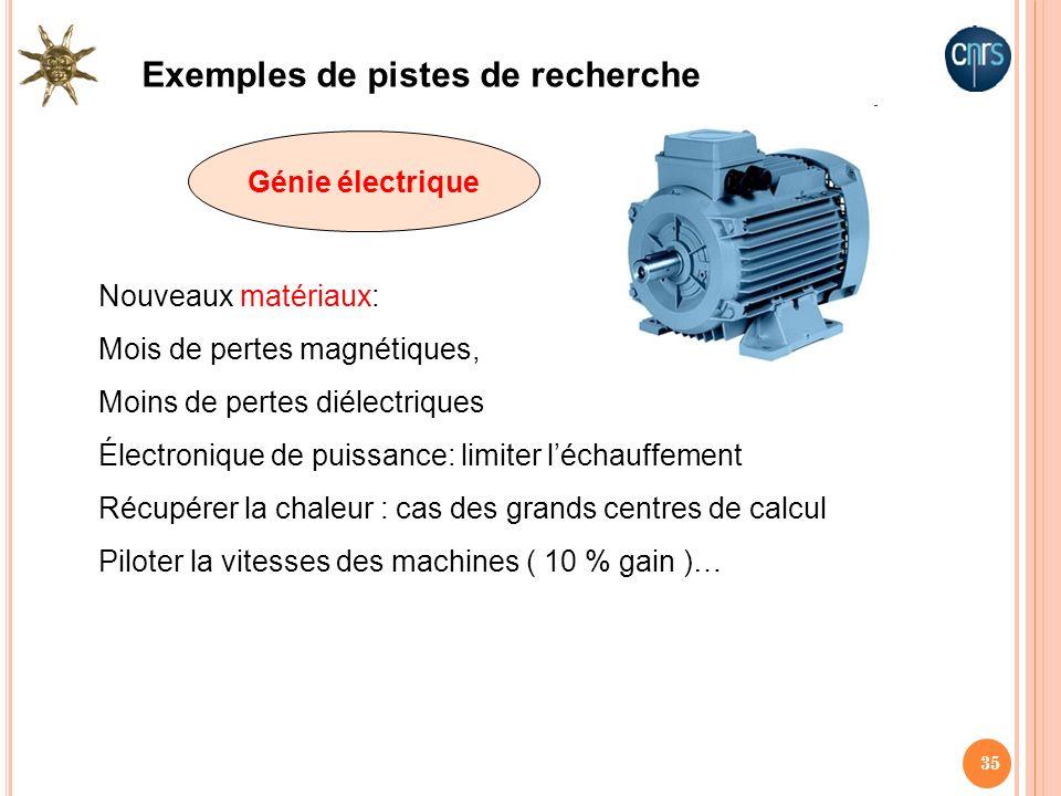 35 Nouveaux matériaux: Mois de pertes magnétiques, Moins de pertes diélectriques Électronique de puissance: limiter léchauffement Récupérer la chaleur