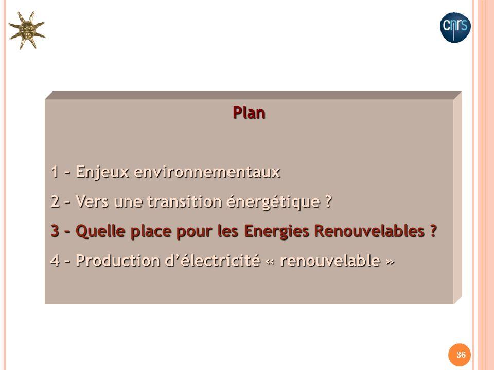 36 Plan 1 – Enjeux environnementaux 2 – Vers une transition énergétique ? 3 – Quelle place pour les Energies Renouvelables ? 4 – Production délectrici