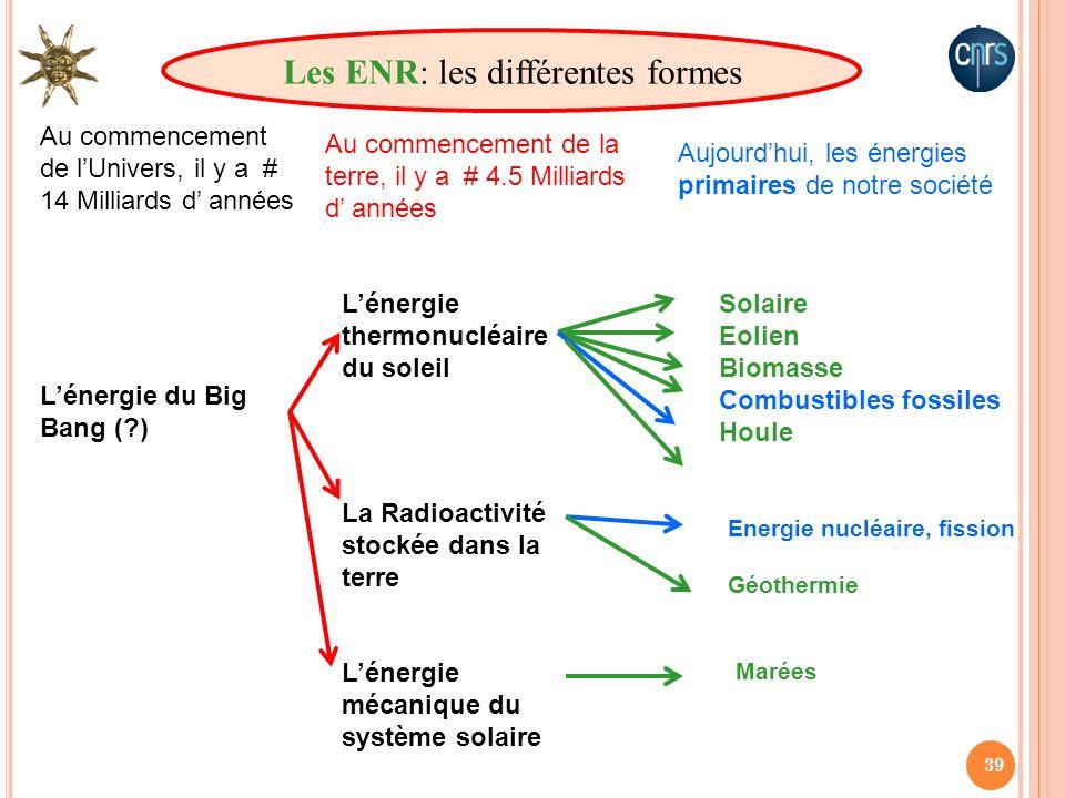 39 Au commencement de lUnivers, il y a # 14 Milliards d années Au commencement de la terre, il y a # 4.5 Milliards d années Aujourdhui, les énergies p