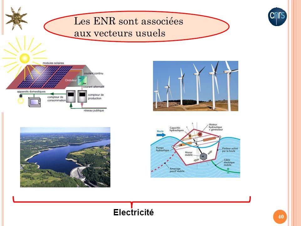40 Electricité Les ENR sont associées aux vecteurs usuels